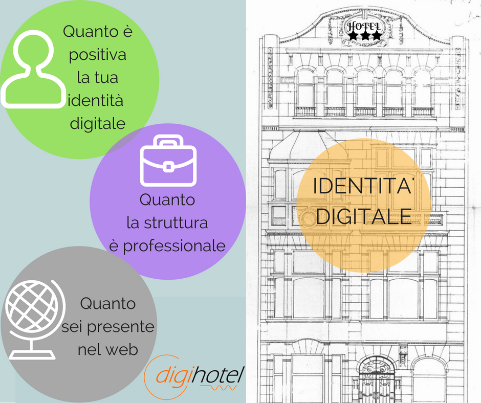 Creare un'Identità digitale in rete per un hotel